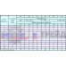 Комплект бруса деревянного пропитанного для стрелочных переводов А1 (Р65, 1/22, 170 шт.)